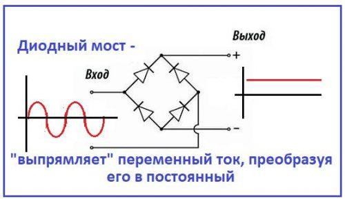 xvypryamitel.jpg,qtemplate=generic.pagespeed.ic.IwbM9EiEMc
